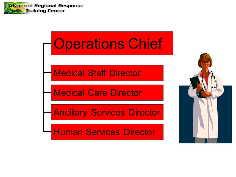 Operations Chief Medical Staff Director Medical Care Director