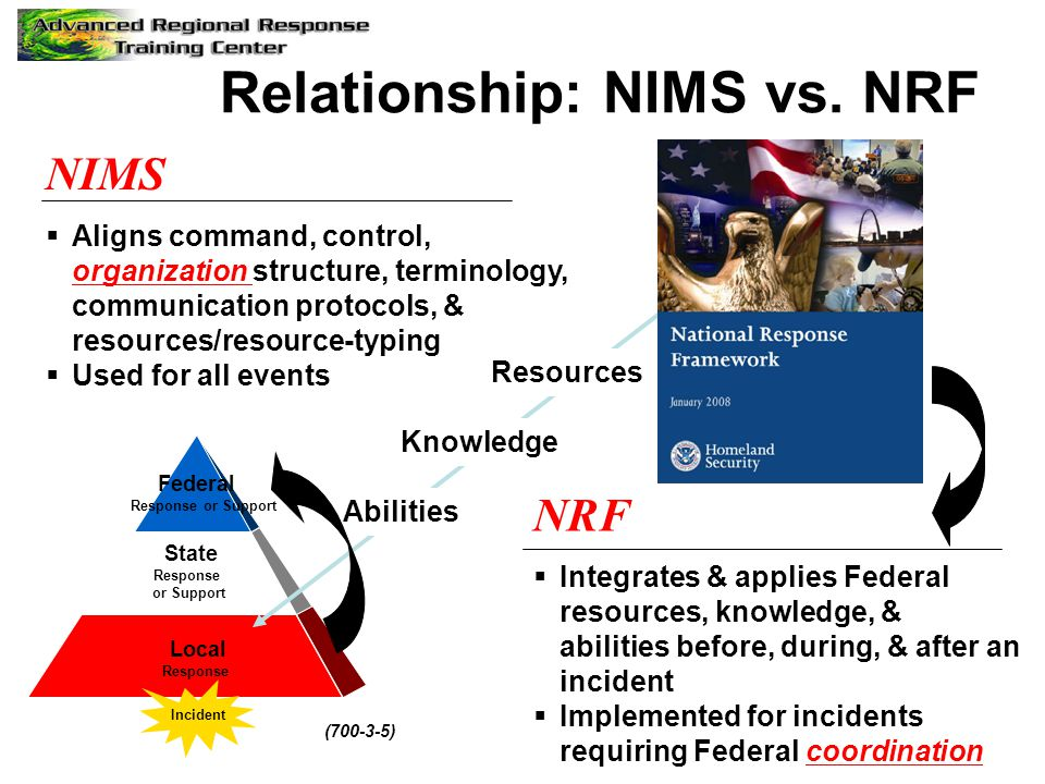 Relationship: NIMS vs. NRF