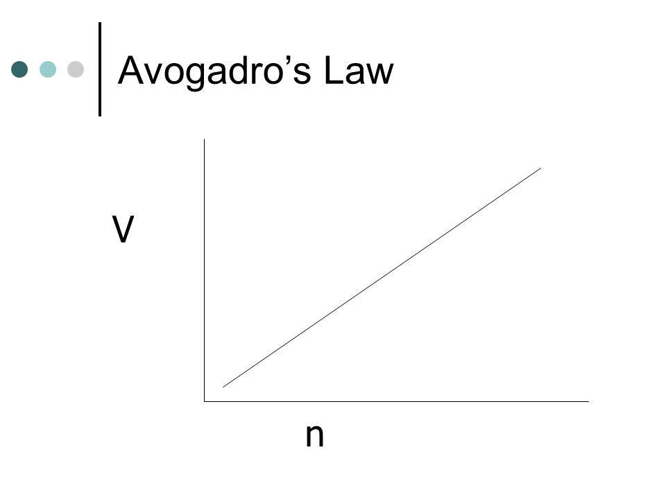 Avogadro's Law n V