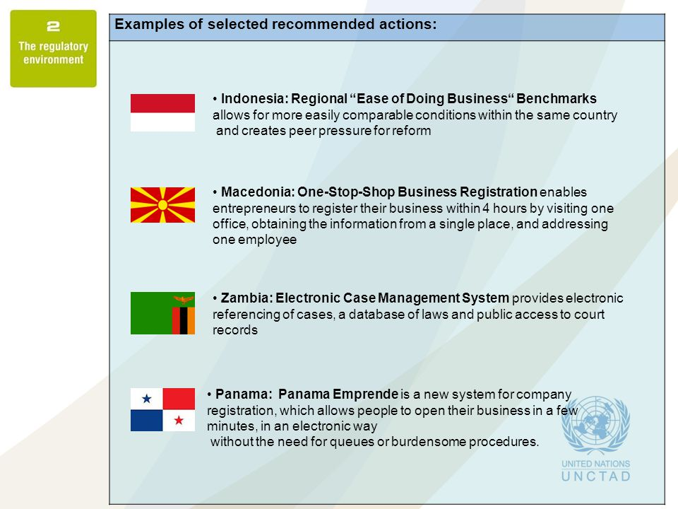 Examples of selected recommended actions: