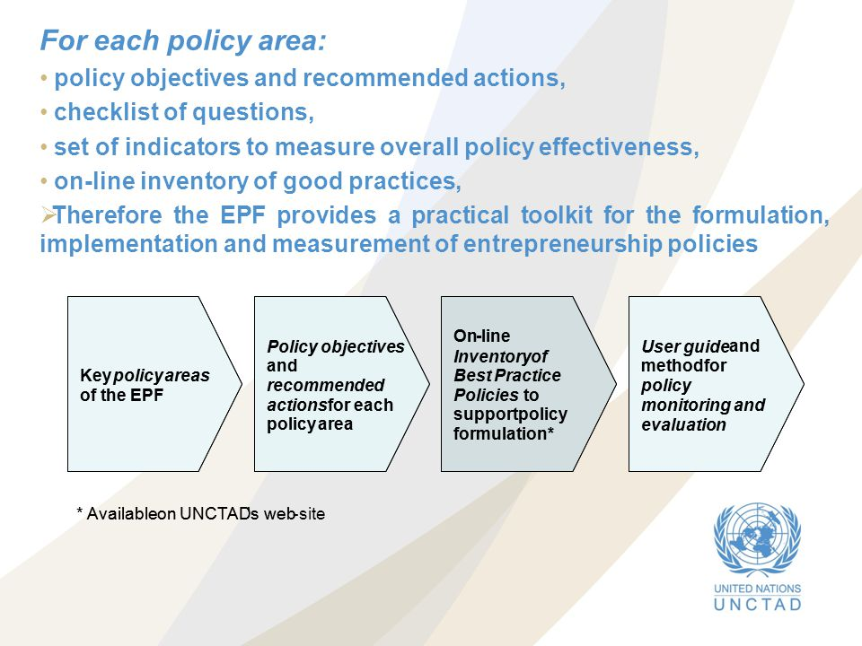 For each policy area: policy objectives and recommended actions,