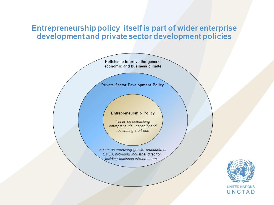 Entrepreneurship policy itself is part of wider enterprise development and private sector development policies