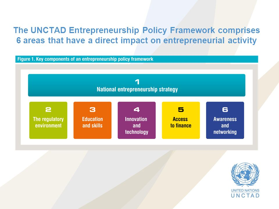 The UNCTAD Entrepreneurship Policy Framework comprises 6 areas that have a direct impact on entrepreneurial activity