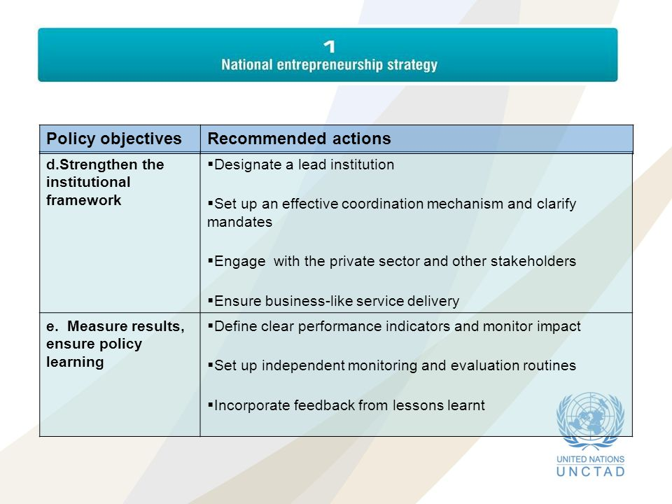 Policy objectives Recommended actions