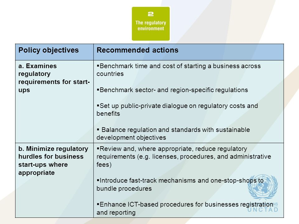 Policy objectives Recommended actions Examines regulatory