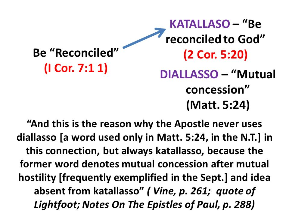 KATALLASO – Be reconciled to God (2 Cor. 5:20)