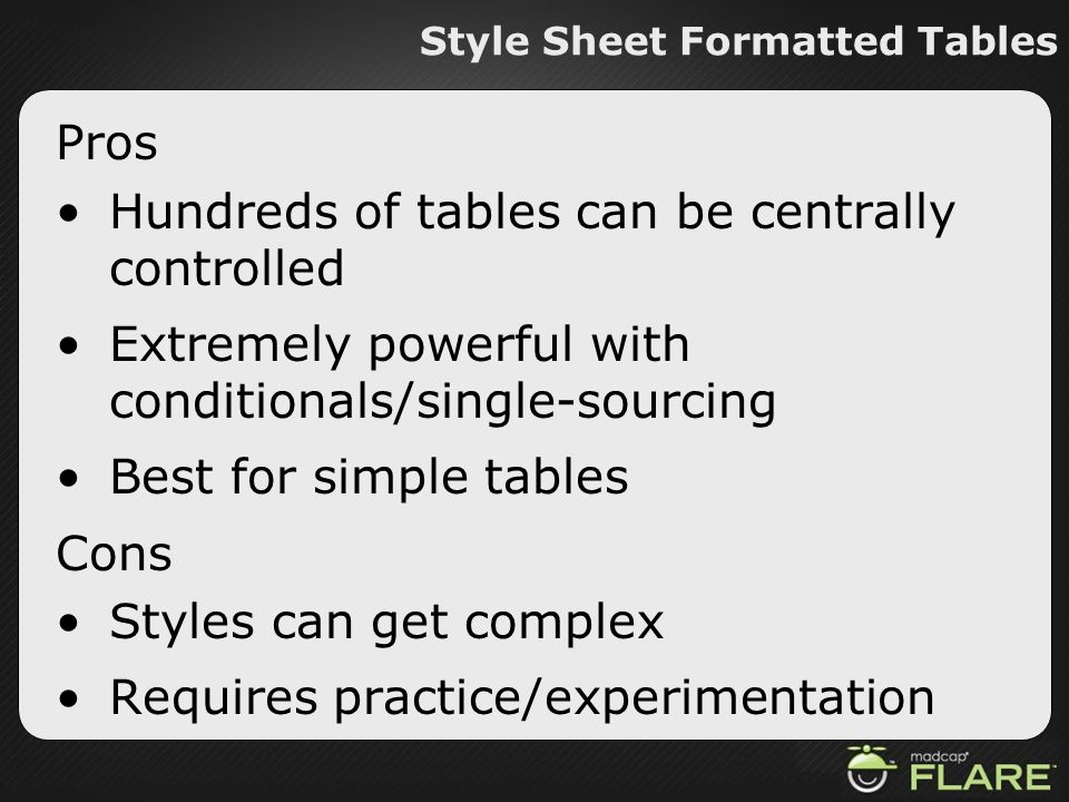 Style Sheet Formatted Tables