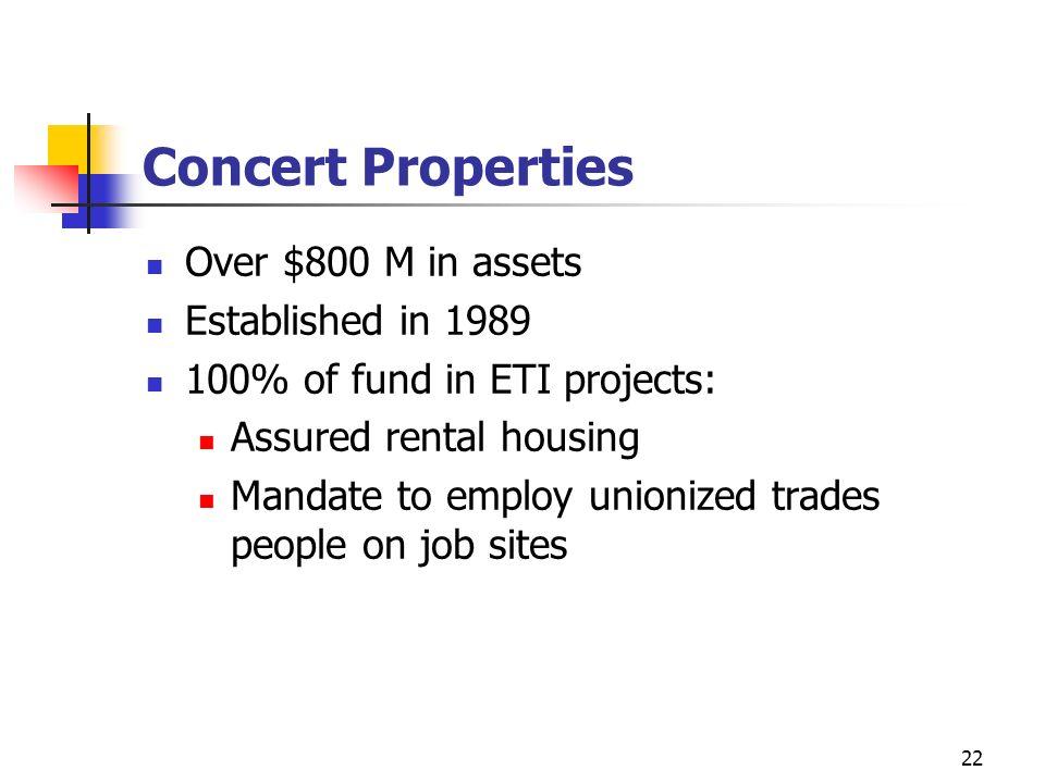 Concert Properties Over $800 M in assets Established in 1989