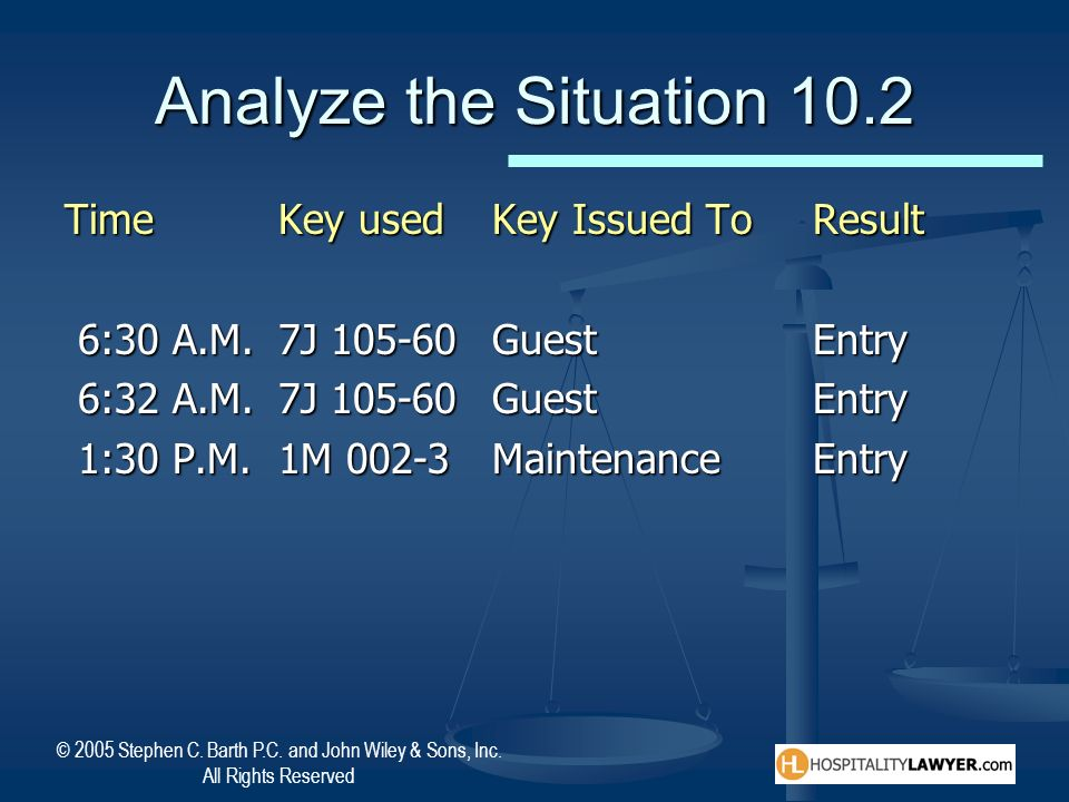 Analyze the Situation 10.2 Time Key used Key Issued To Result