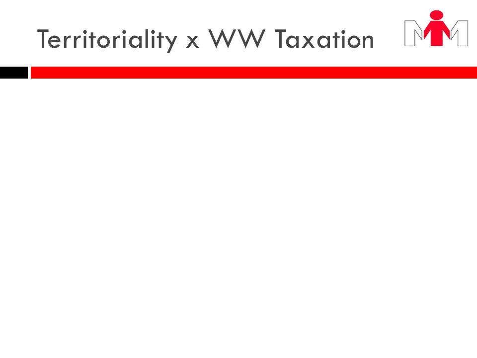 Territoriality x WW Taxation