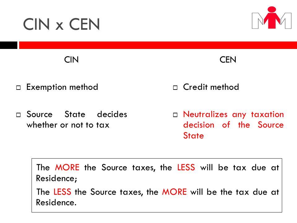CIN x CEN CIN Exemption method