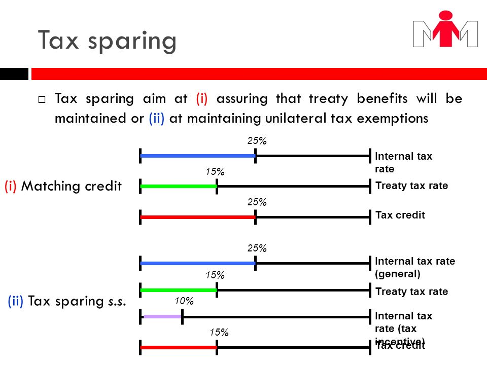Tax sparing Tax sparing aim at (i) assuring that treaty benefits will be maintained or (ii) at maintaining unilateral tax exemptions.