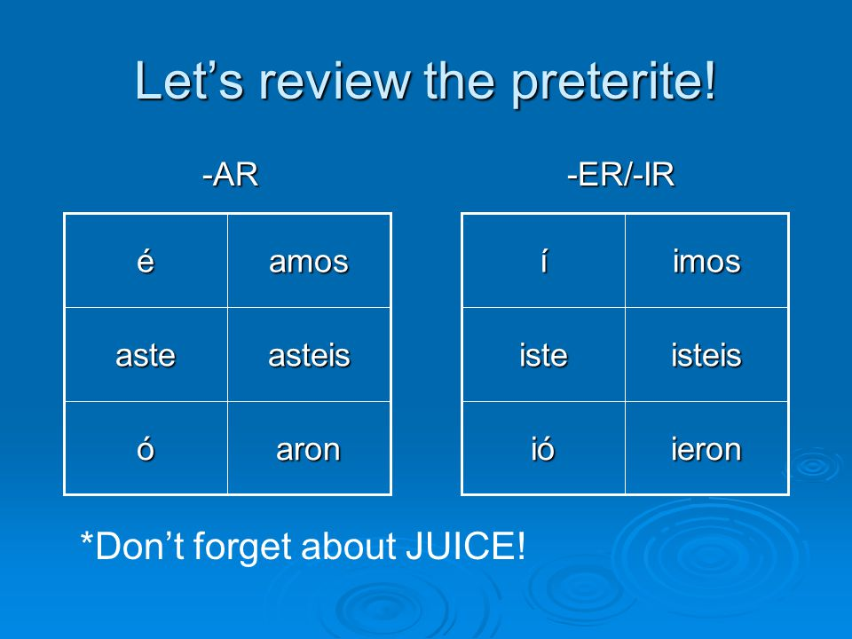 Let's review the preterite!
