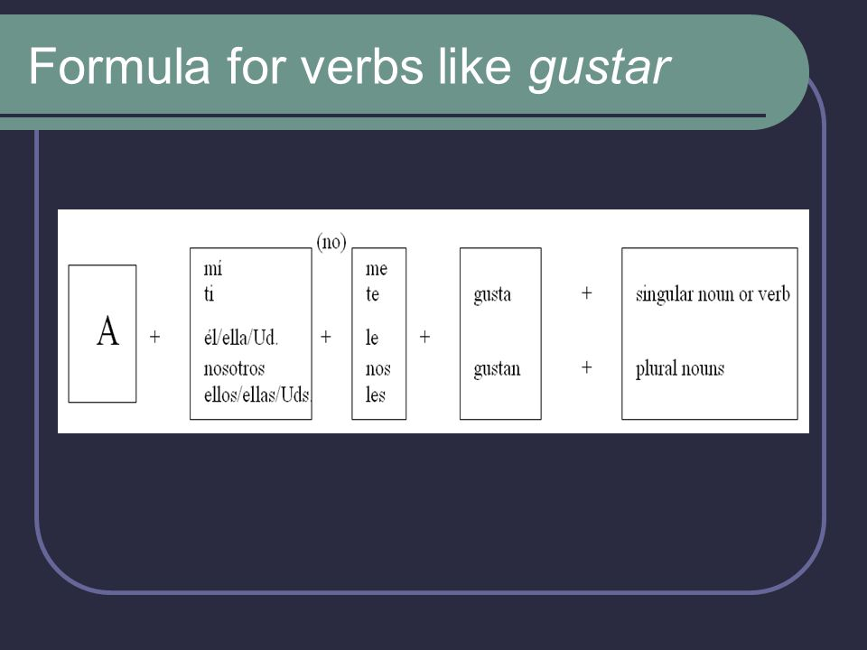 Formula for verbs like gustar