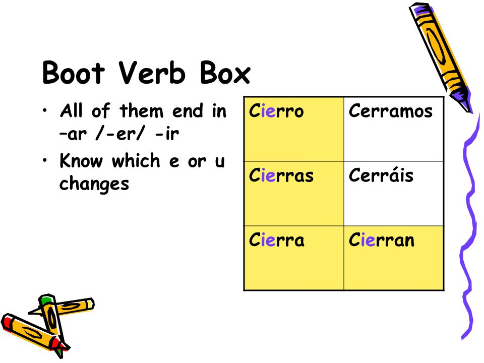 Boot Verb Box All of them end in –ar /-er/ -ir