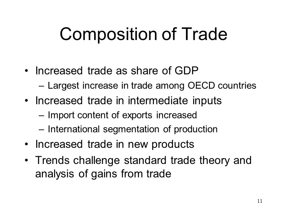 Composition of Trade Increased trade as share of GDP