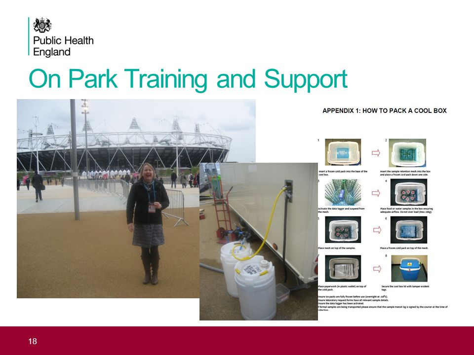 On Park Training and Support