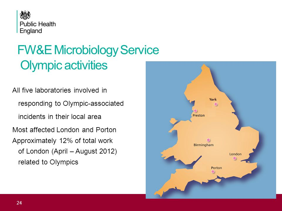 FW&E Microbiology Service Olympic activities