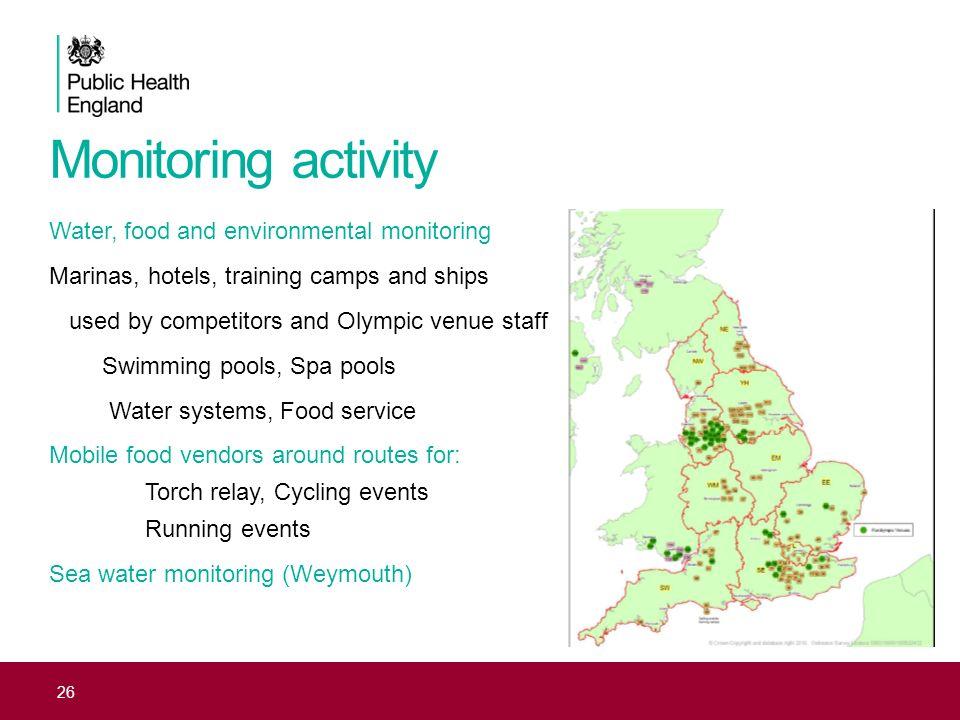 Monitoring activity Water, food and environmental monitoring