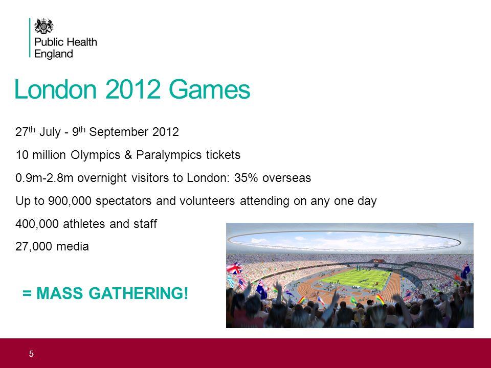 London 2012 Games = MASS GATHERING!