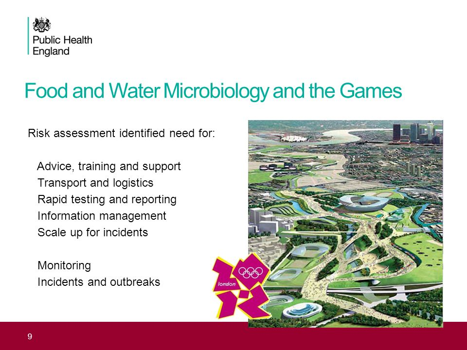 Food and Water Microbiology and the Games