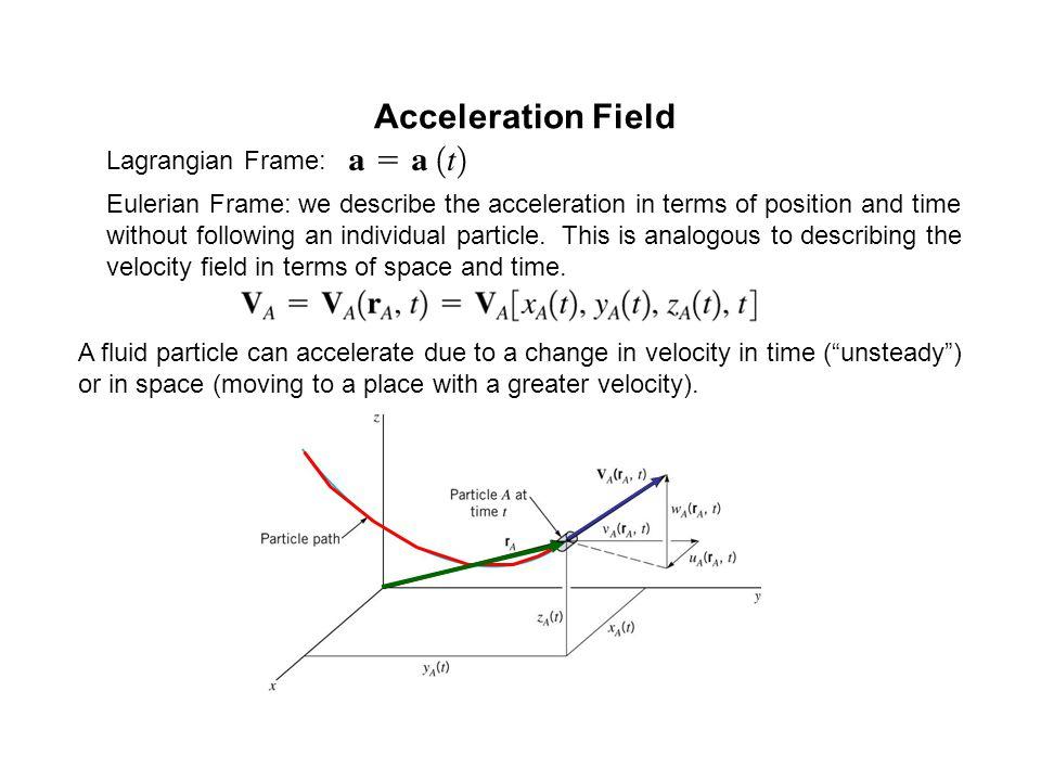 Acceleration Field Lagrangian Frame:
