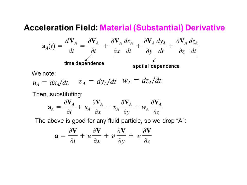 Acceleration Field: Material (Substantial) Derivative