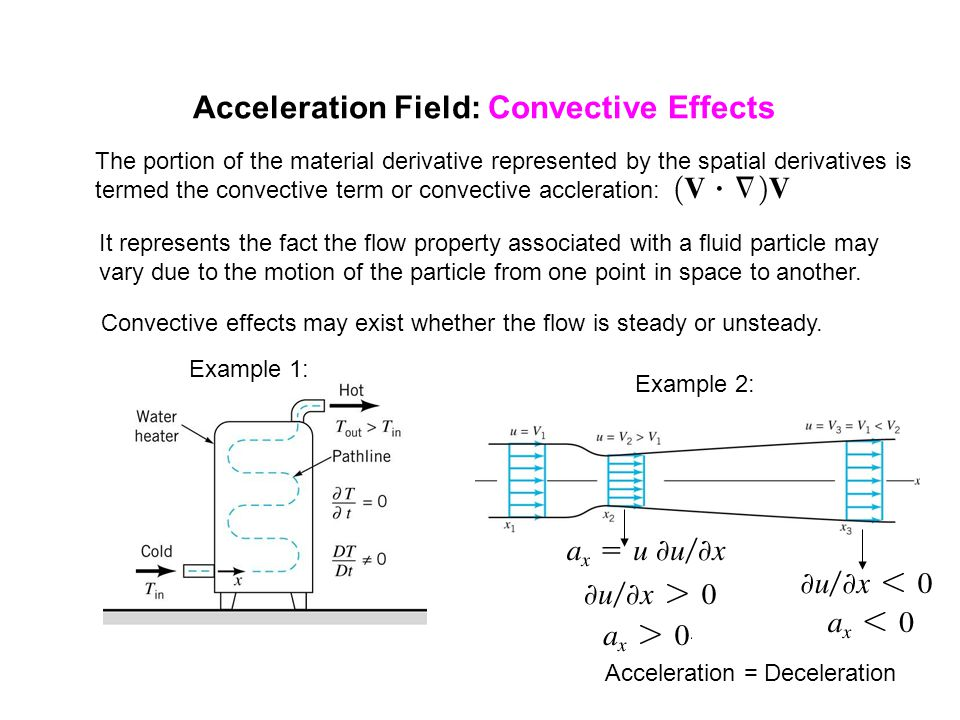 Acceleration Field: Convective Effects