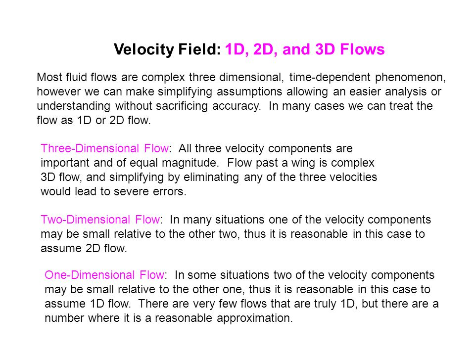 Velocity Field: 1D, 2D, and 3D Flows