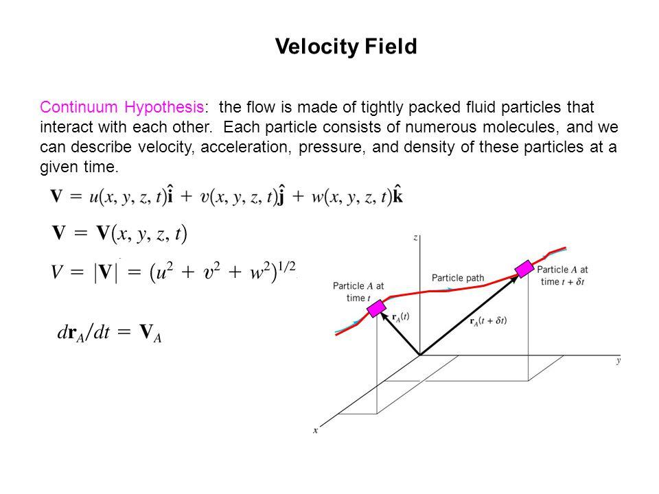 Velocity Field