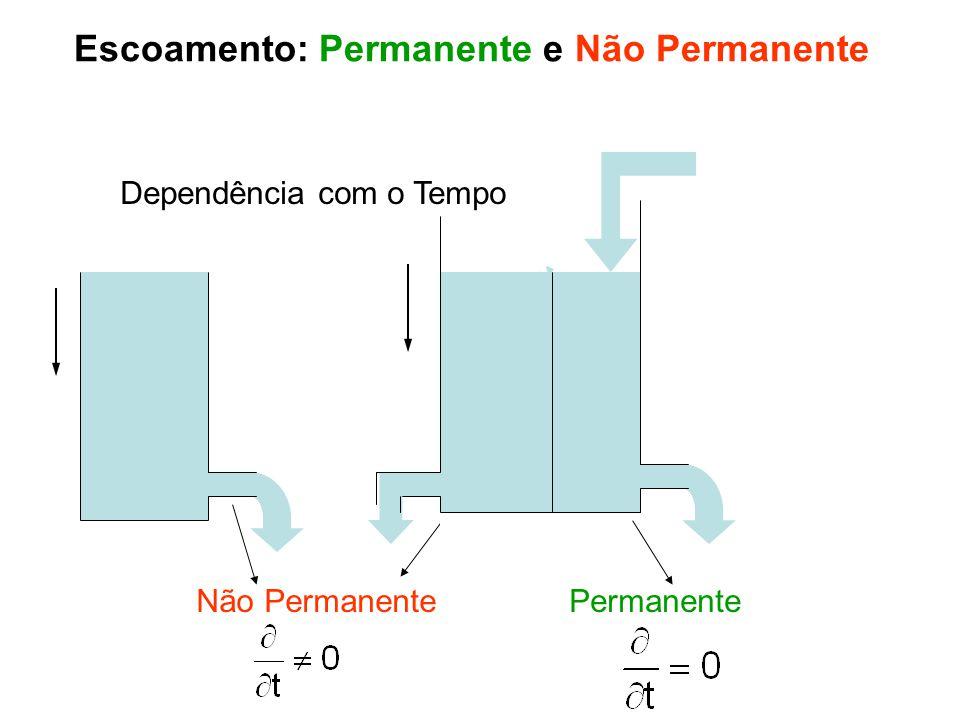 Escoamento: Permanente e Não Permanente