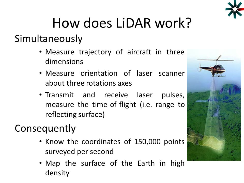 How does LiDAR work Simultaneously Consequently