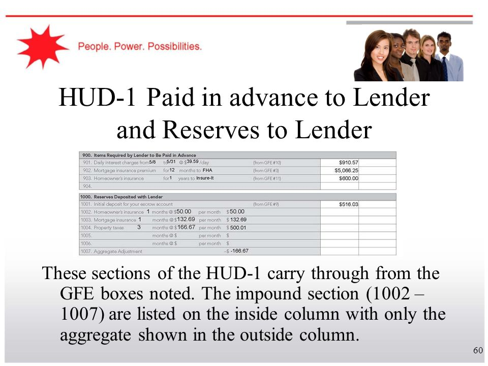 HUD-1 Paid in advance to Lender and Reserves to Lender