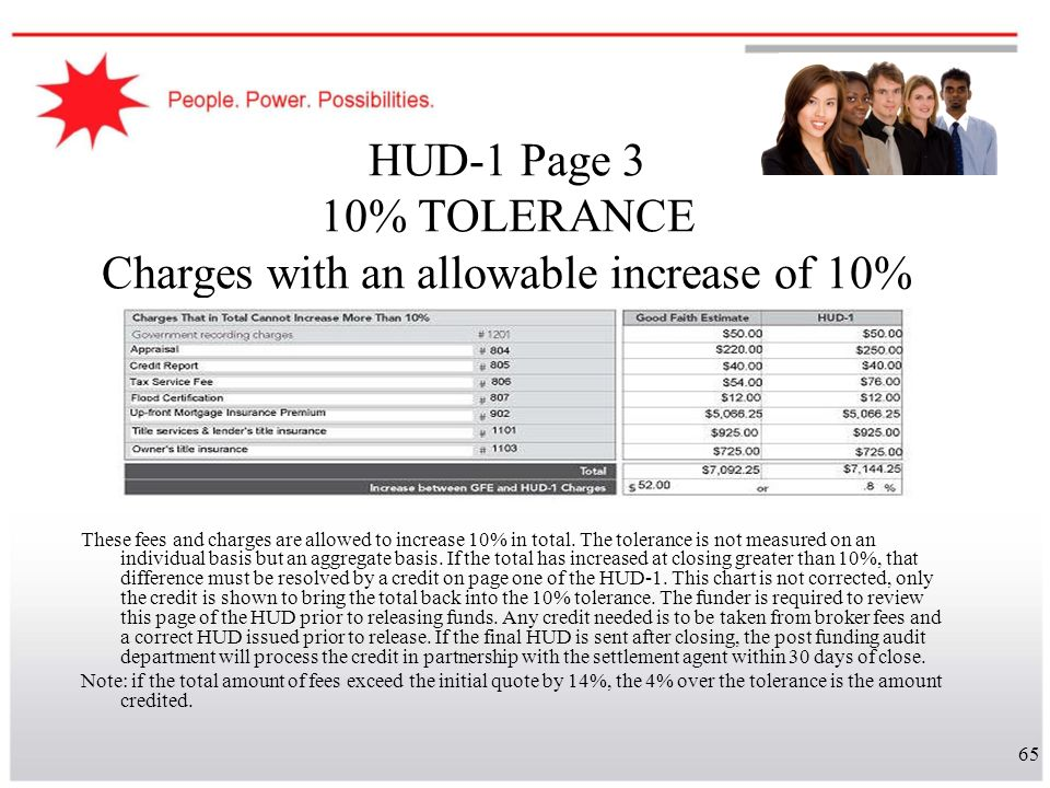HUD-1 Page 3 10% TOLERANCE Charges with an allowable increase of 10%