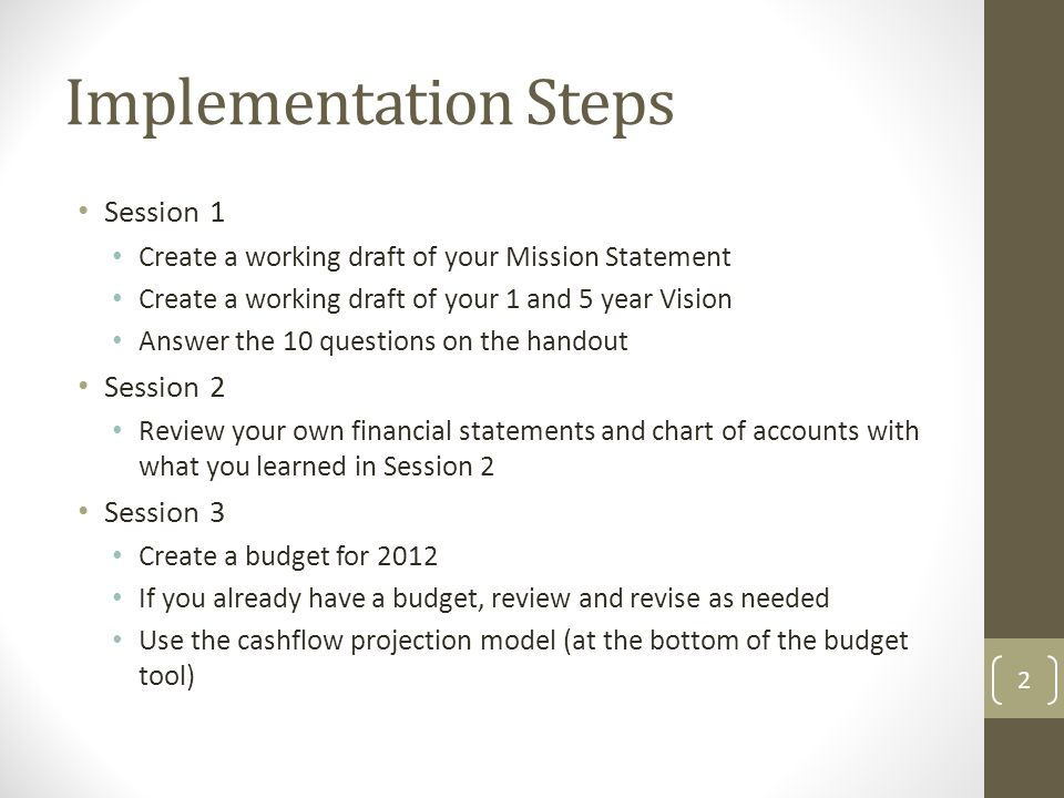 Implementation Steps Session 1 Session 2 Session 3