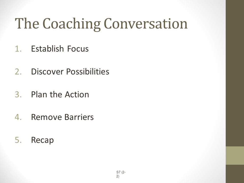 The Coaching Conversation