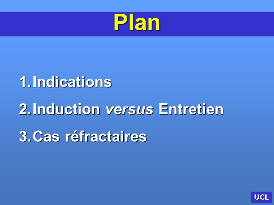 Plan Indications Induction versus Entretien Cas réfractaires UCL