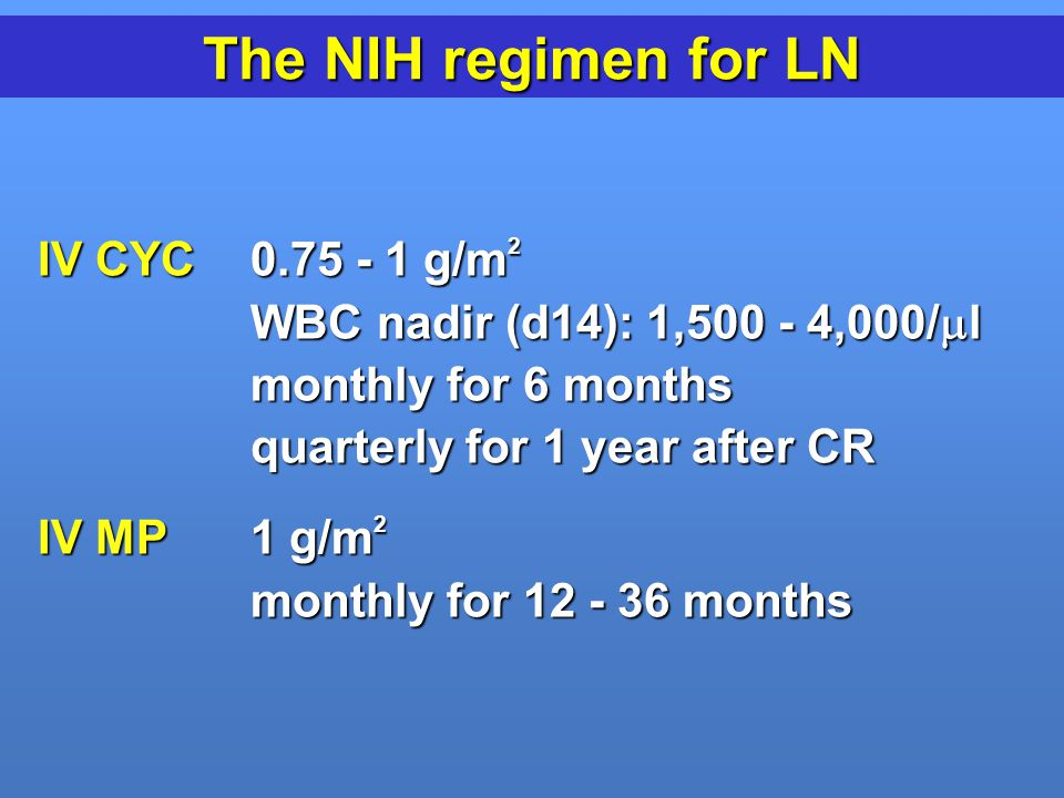 The NIH regimen for LN IV CYC 0.75 - 1 g/m2