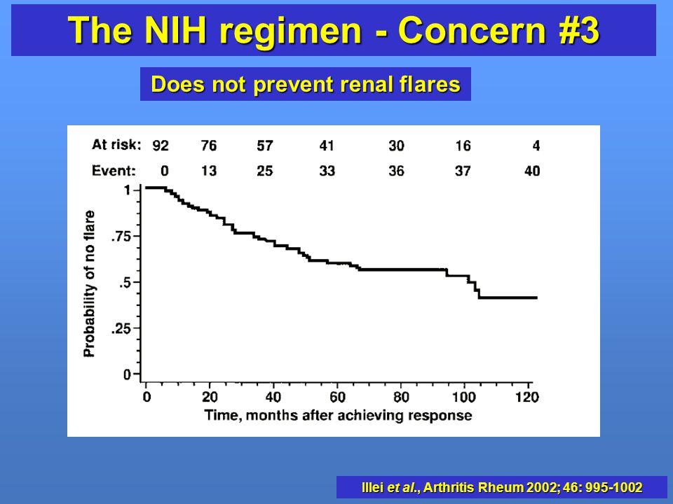 The NIH regimen - Concern #3
