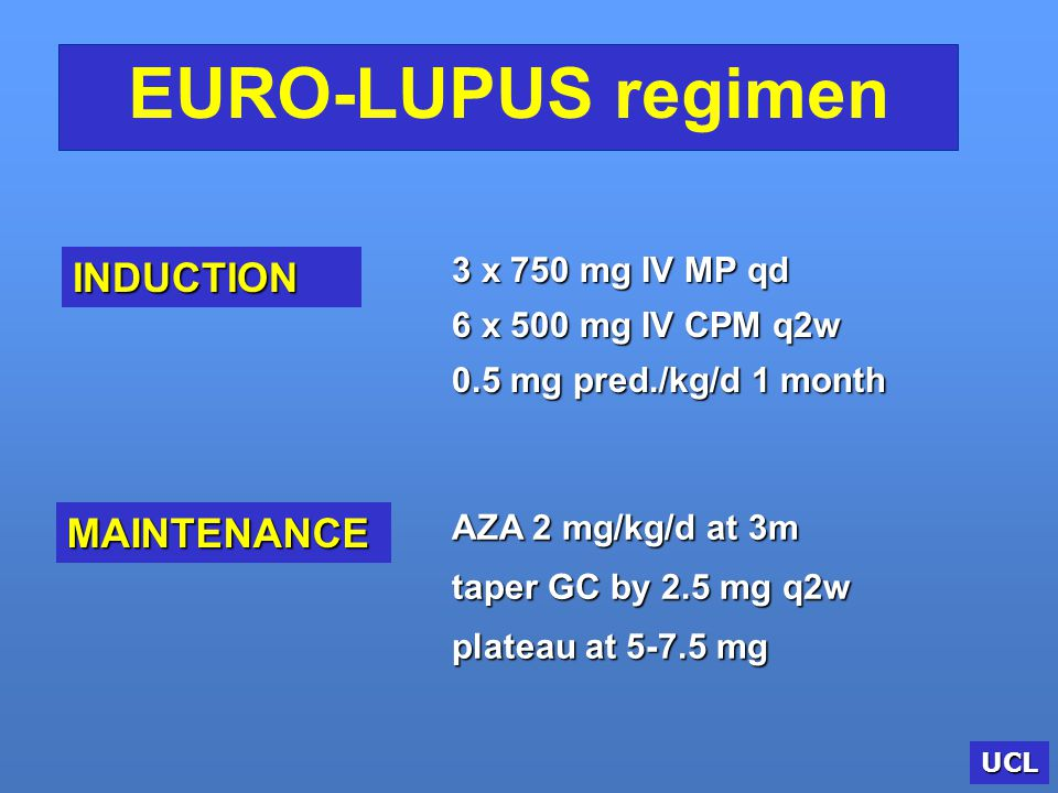 EURO-LUPUS regimen INDUCTION MAINTENANCE 3 x 750 mg IV MP qd