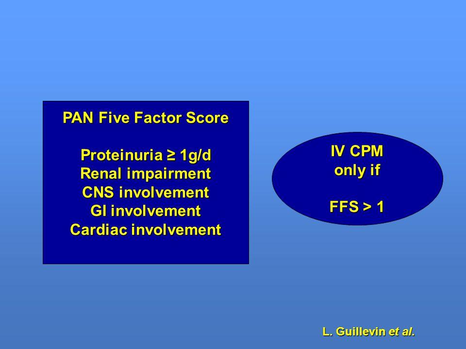 PAN Five Factor Score Proteinuria ≥ 1g/d Renal impairment IV CPM