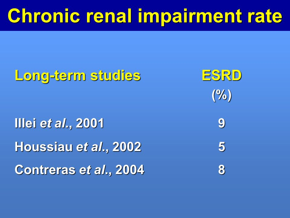 Chronic renal impairment rate