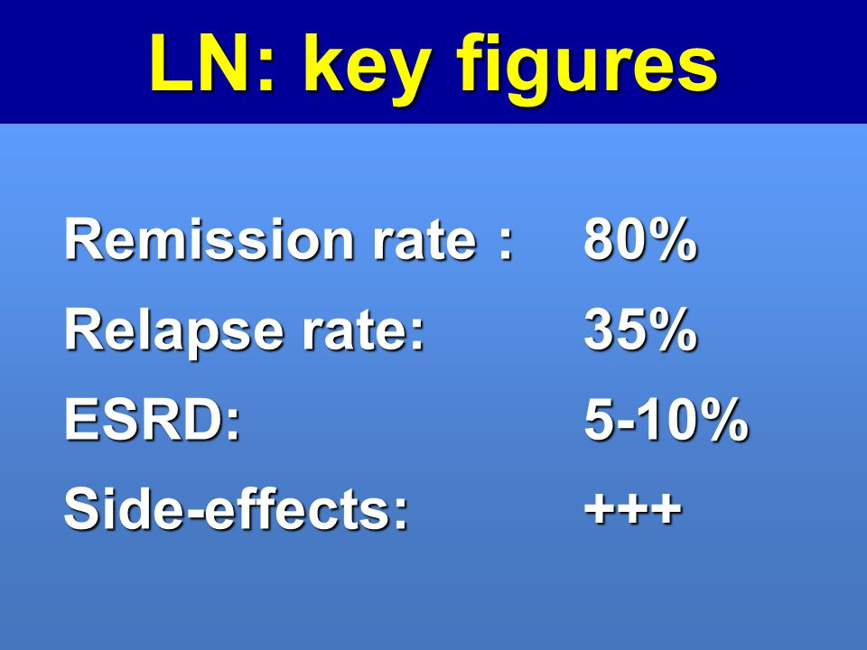 LN: key figures Remission rate : 80% Relapse rate: 35% ESRD: 5-10%