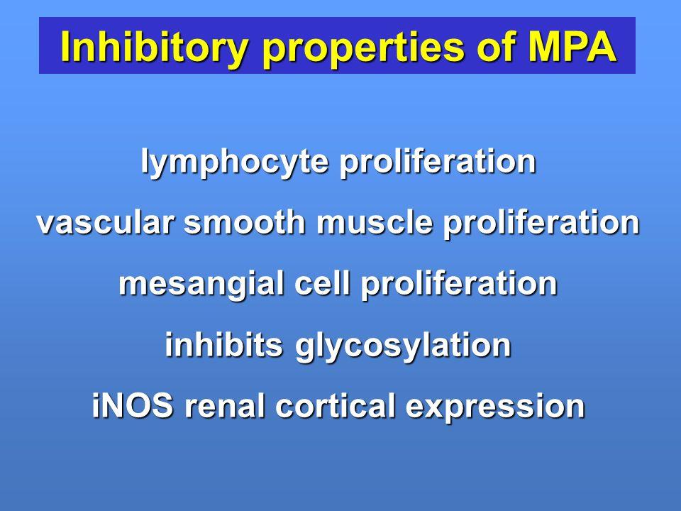 Inhibitory properties of MPA