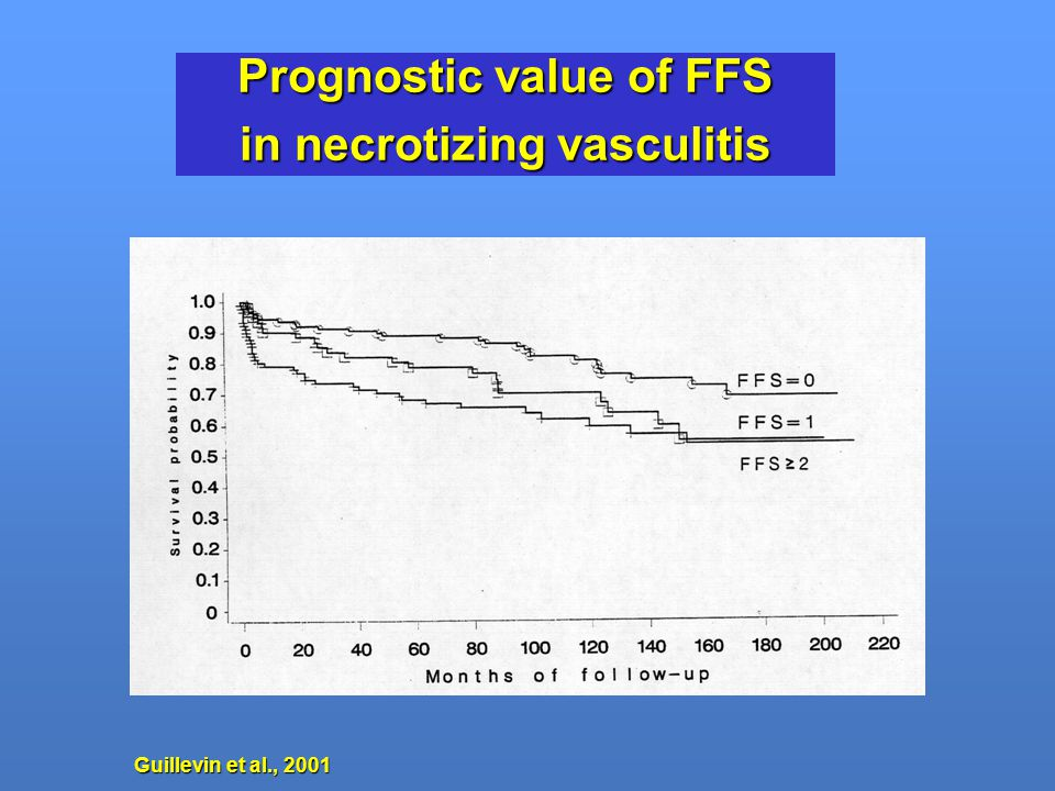 Prognostic value of FFS in necrotizing vasculitis