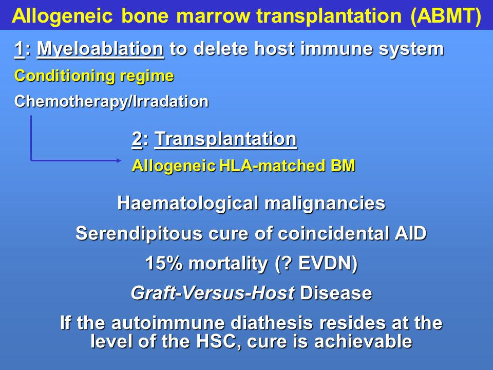 Allogeneic bone marrow transplantation (ABMT)