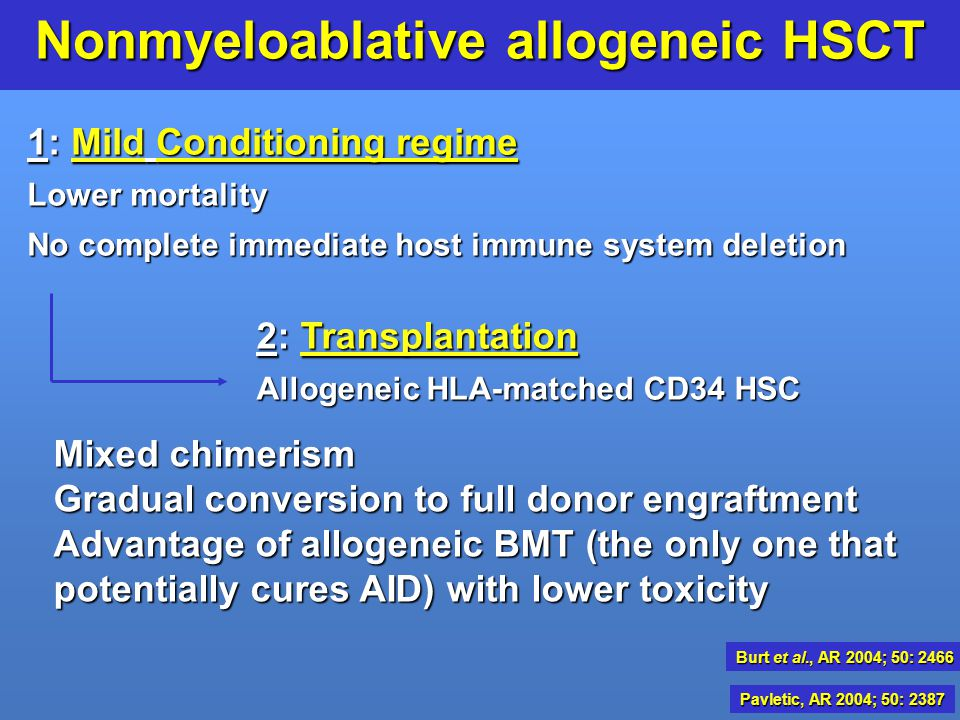 Nonmyeloablative allogeneic HSCT