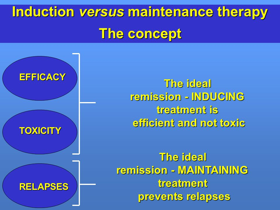 Induction versus maintenance therapy The concept