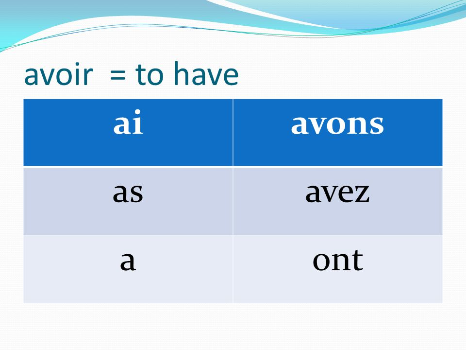 avoir = to have ai avons as avez a ont