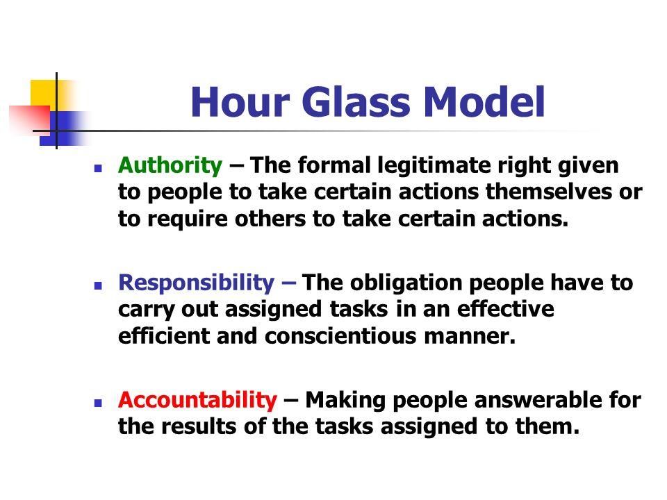 Hour Glass Model